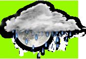 Aktuelle Wetterdaten